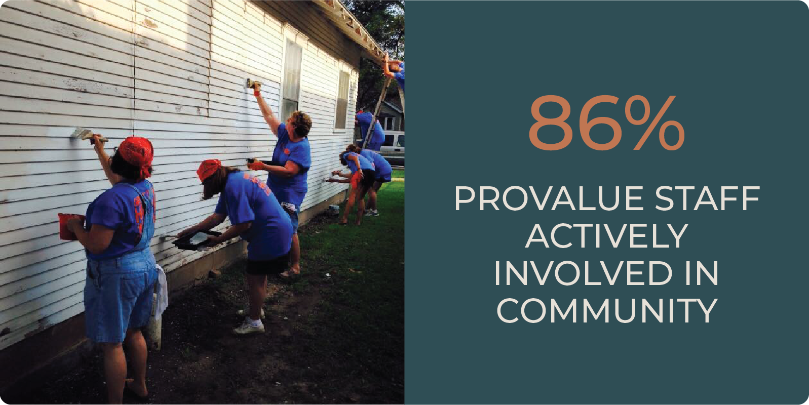 86% - ProValue staff actively involved in community